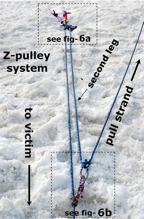 Z Pulley Diagram