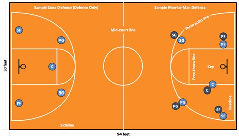 basketball number diagram basketball solution conceptdraw
