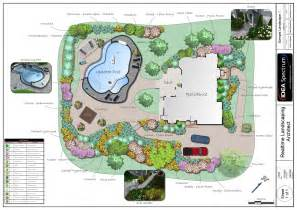 backyard planning software landscape design software by idea spectrum realtime