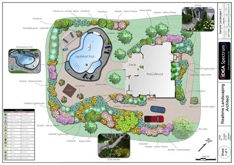 backyard layout plans landscape design software by idea spectrum realtime