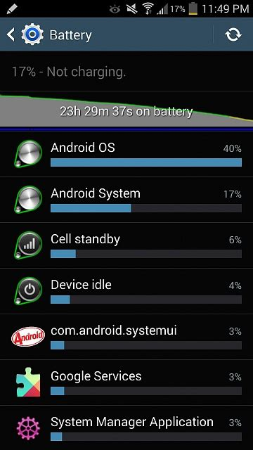 android os using battery android os draining battery after updated to 4 4 2 android forums at androidcentral