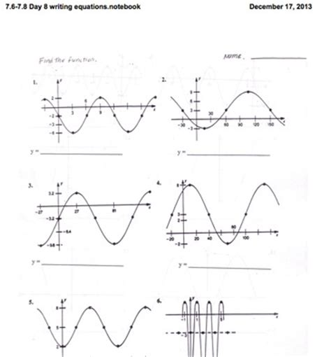 writing trig equations from graphs worksheet worksheets mr perone s rockin math site