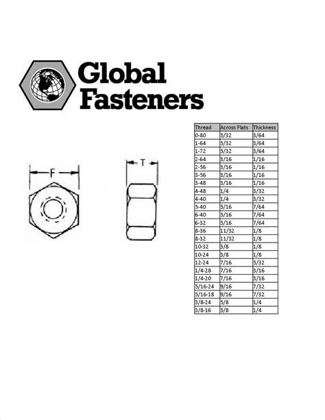 regex pattern z global fasteners