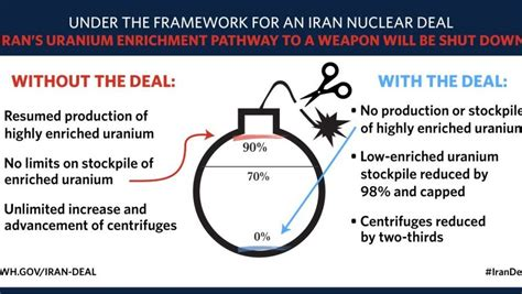outline of iran nuclear deal sounds different from each us mimics netanyahu s cartoon bomb to sell nuke deal the