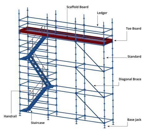 scaffold parts diagram putlog scaffold diagram 28 images scaffolding parts