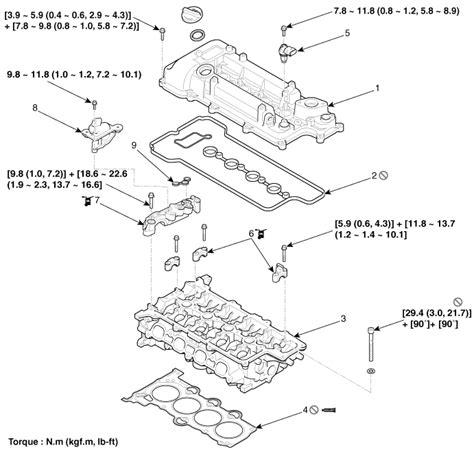 1997 kia sephia engine problems imageresizertool