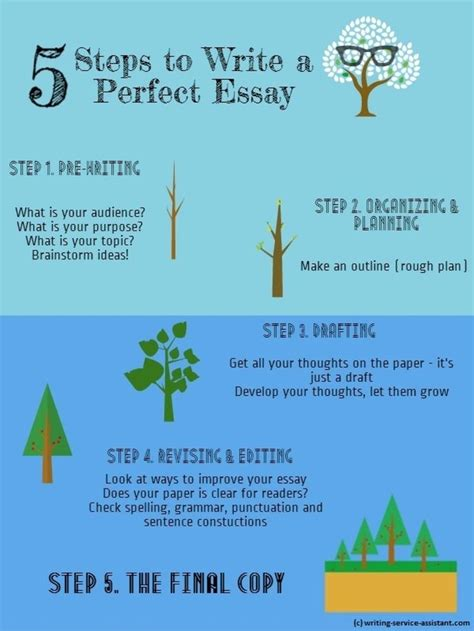 Steps To Write A Persuasive Essay by 17 Best Images About 3103 Skills1 On Paragraph And Writers