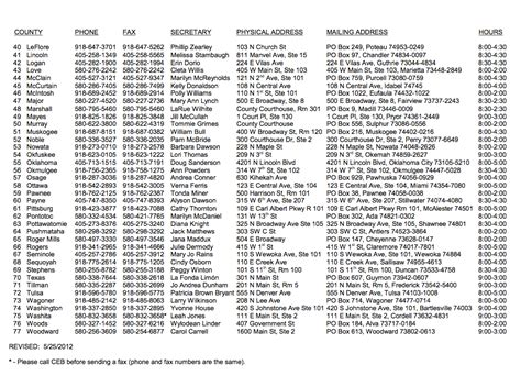 oklahoma voter list information oklahoma election information vote reminder early