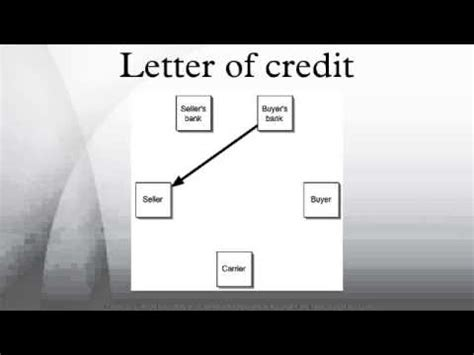 Letter Of Credit Bank Default Letter Of Credit