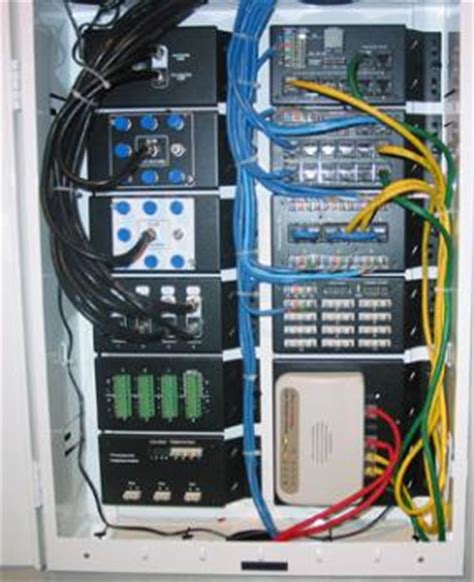 smart house wiring what is smart wiring build
