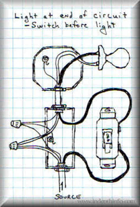 wiring schematic diagram installing switch wiring