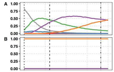 ggplot theme tick marks r ggplot facet grid now switches left strip and tick