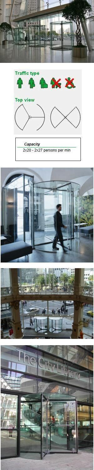 Architecture Videos Crystal Tq All Glass Manual Revolving Door Architecture