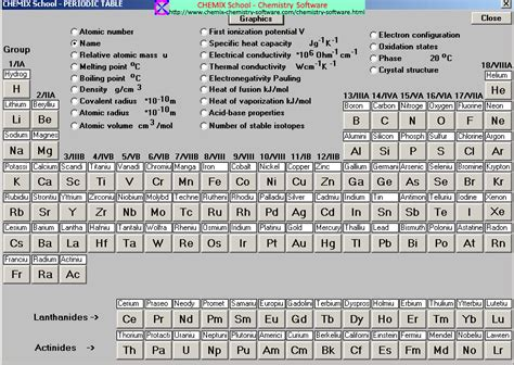 Names On Periodic Table by Periodic Table With Names And Symbols