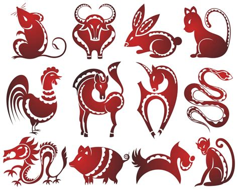 new year animal symbols your fortune for 2016 zodiac signs expat living