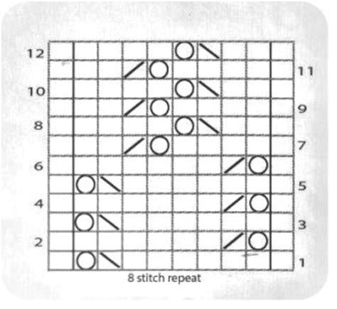 reading knitting charts free knitting pattern chart maker simple free