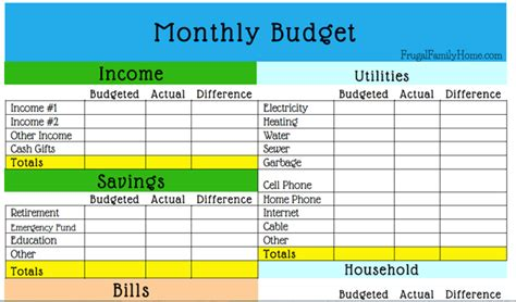how to make a home budget plan how to set up a budget make your budget