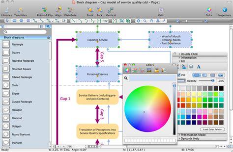 free block diagram software block diagram program for mac wiring diagram with