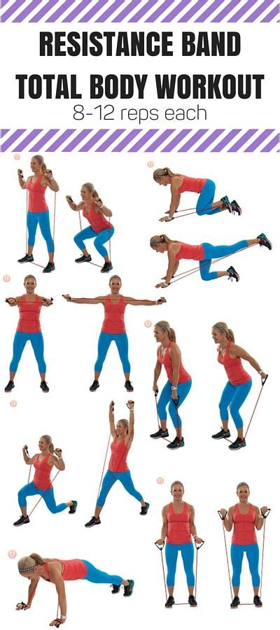 7 Exercises For The by 7 Resistance Band To Tone The Whole Weight