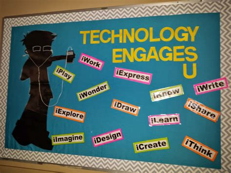 Technology Classroom Decorations by Bulletin Boards For Technology Found This Adorable