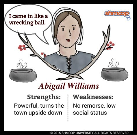 the crucible themes characters abigail williams in the crucible
