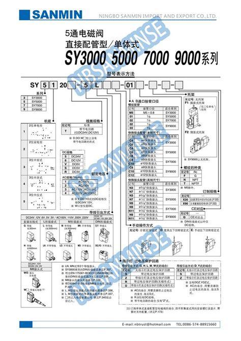 wiring diagram for smc modem free wiring