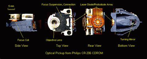 cd player laser diode sam s laser faq diode lasers