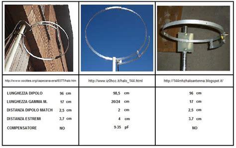 vhf antenna halo  progetti  confronto benvenuti su