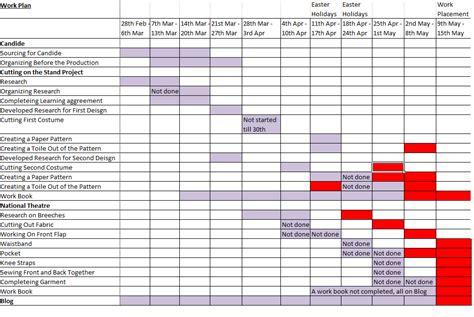work plan coad work plan reflection