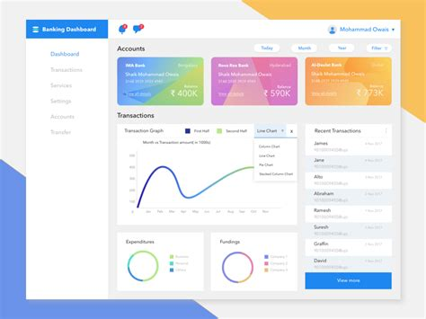 banking dashboard templates banking dashboard templates grbcga