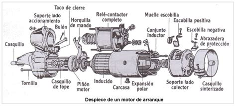 inductor motor de arranque mecatronnix motor de arranque