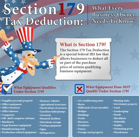 what is a section 179 expense reduce your tax bill and boost productivity mode5
