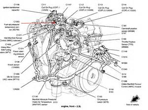 Check Brake System Ford Fuel Rail Pressure Sensor Location On A 2005 Ford Explorer