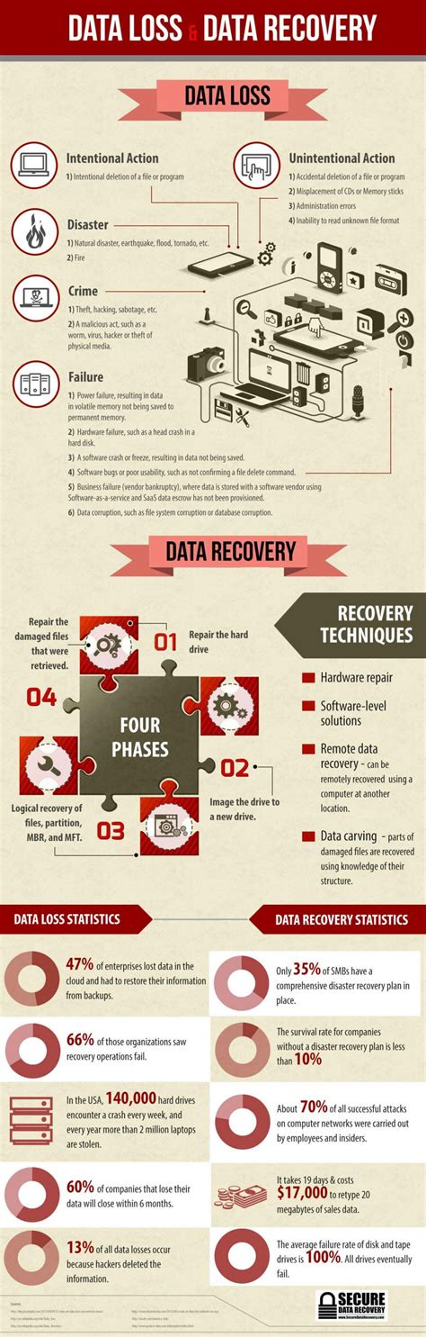 usb data recovery software free download full version with crack download usb data recovery full version free free