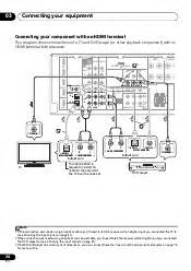 pioneer vsx 305 wiring diagram vsx free printable wiring diagrams