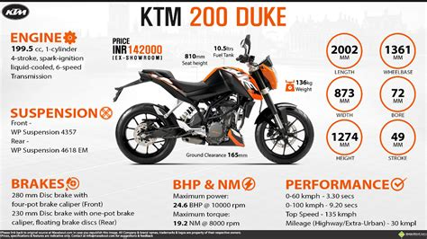 Ktm Autos Maxabout by Choosing Ktm Duke 200 Bikes Maxabout Forum