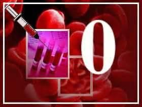 alimentazione in base al gruppo sanguigno 0 dieta gruppo sanguigno