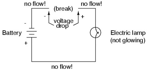 definition of resistor in science terms resistance basic concepts of electricity electronics textbook