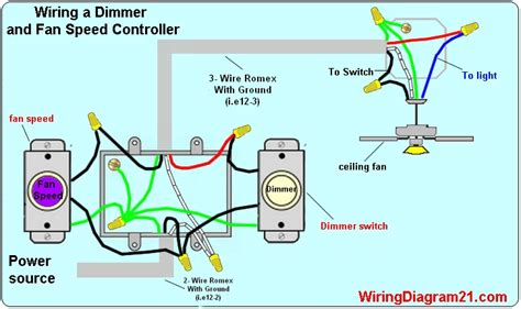 ceiling light fan wiring diagram power into fixture