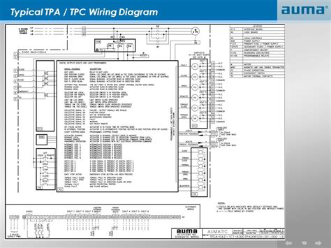 auma valve wiring diagram wiring diagram manual