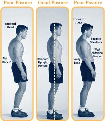 better back posture look and feel better instantly skinnytwinkie