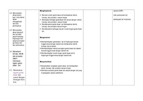 membuat makalah seni tari silabus seni tari kls 10 wajib pilihan