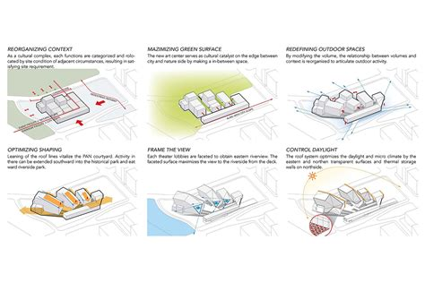 diagrams architecture sejong center entry by h architecture haeahn