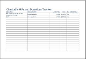 Donations Template by Charitable Gifts And Donations Tracker Template Excel