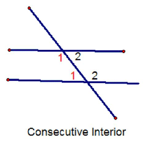 Consecutive Interior Angle by Chapter 3 Notes