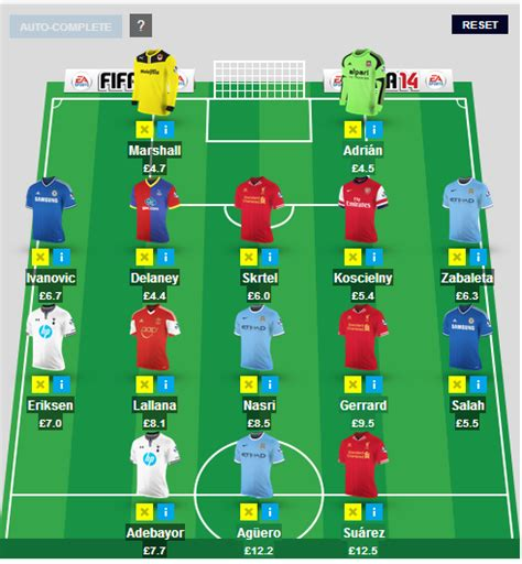 epl fantasy tips fantasy premier league players