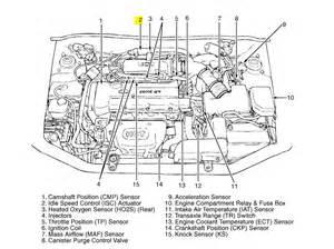 2004 Hyundai Sonata Engine Diagram Hyundai Sonata Engine Diagram Sensor Hyundai Get