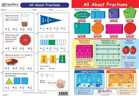 visual theology study guide seeing and understanding the 28 best maths fractions images on teaching