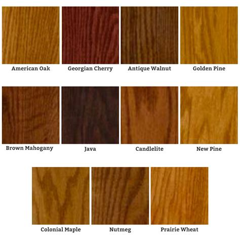 general finishes brown mahogany gel wood stain rockler