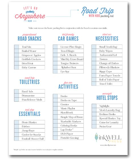 vacation checklist free travel packing checklist packing
